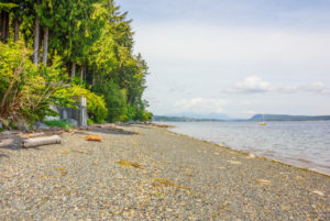 Lorne Gait provides a Vancouver Island Real Estate Market Update for July 2018